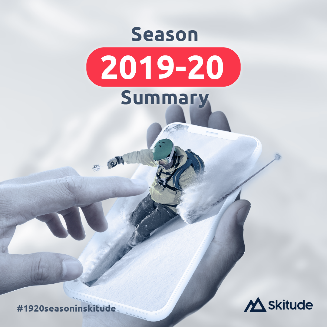 """Featured image for """"Summary of the season 2019/20"""""""