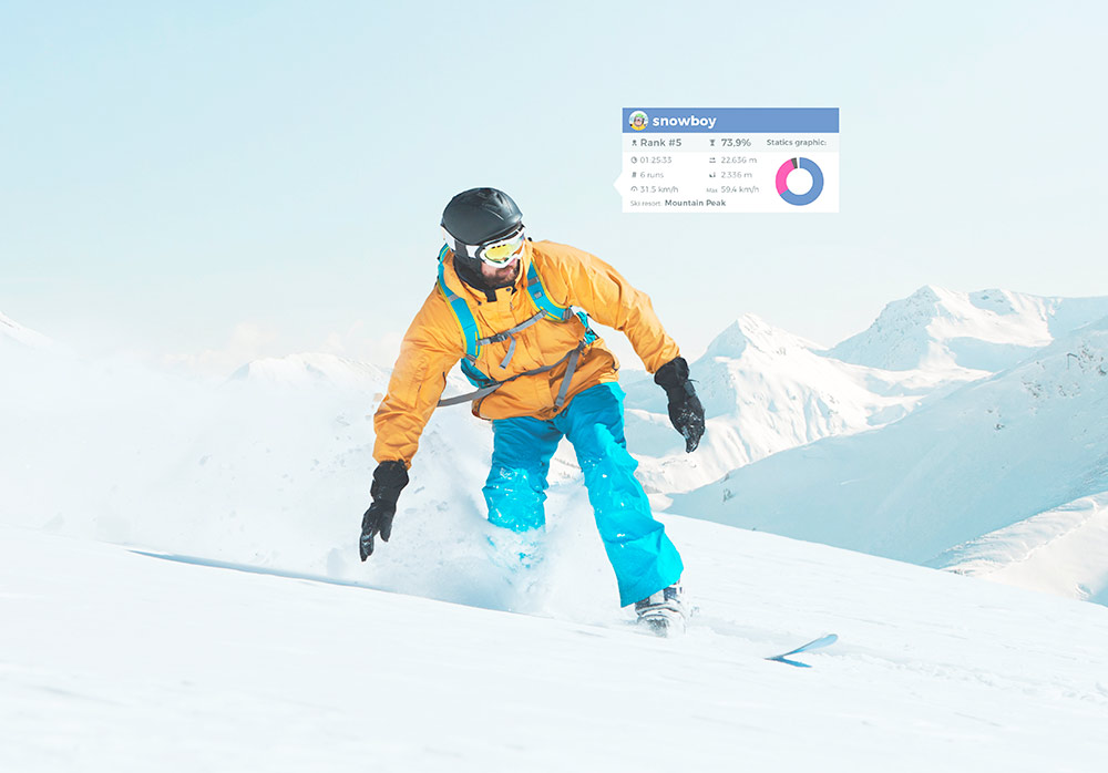 """Featured image for """"Skitude Premium: Your skiing experiences without limits"""""""